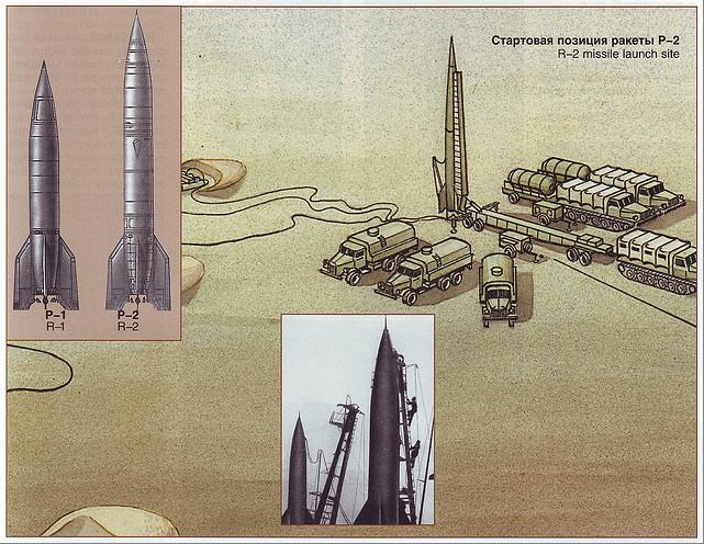 SS-2 lanceerconfiguratie